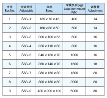 7X~1E)QMW6PC2R@7Z3{B16G
